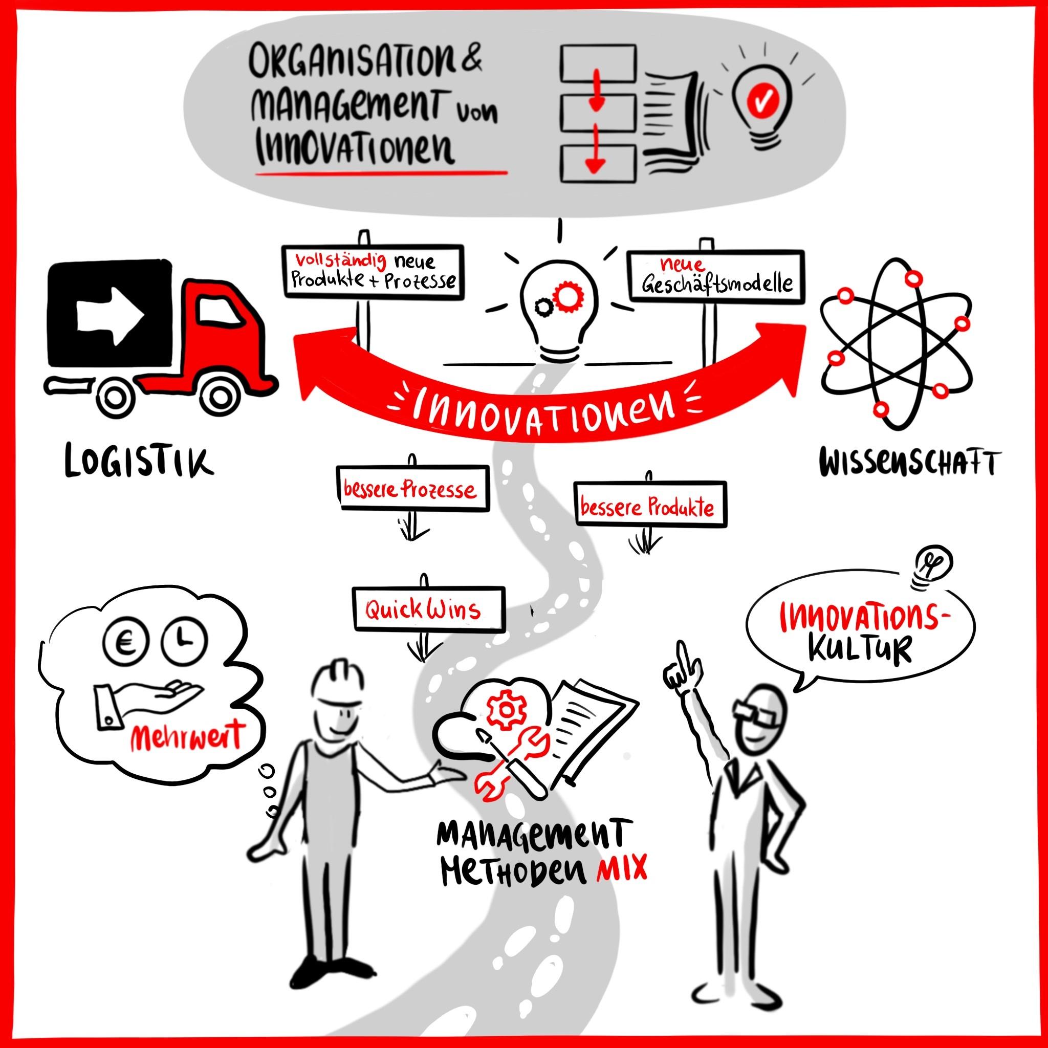 Qualifizierung von wissenschaftlichen Innovationsbotschafter:innen schreitet voran